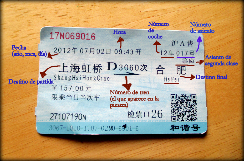 Comprar billetes de tren en China: descripción del ticket